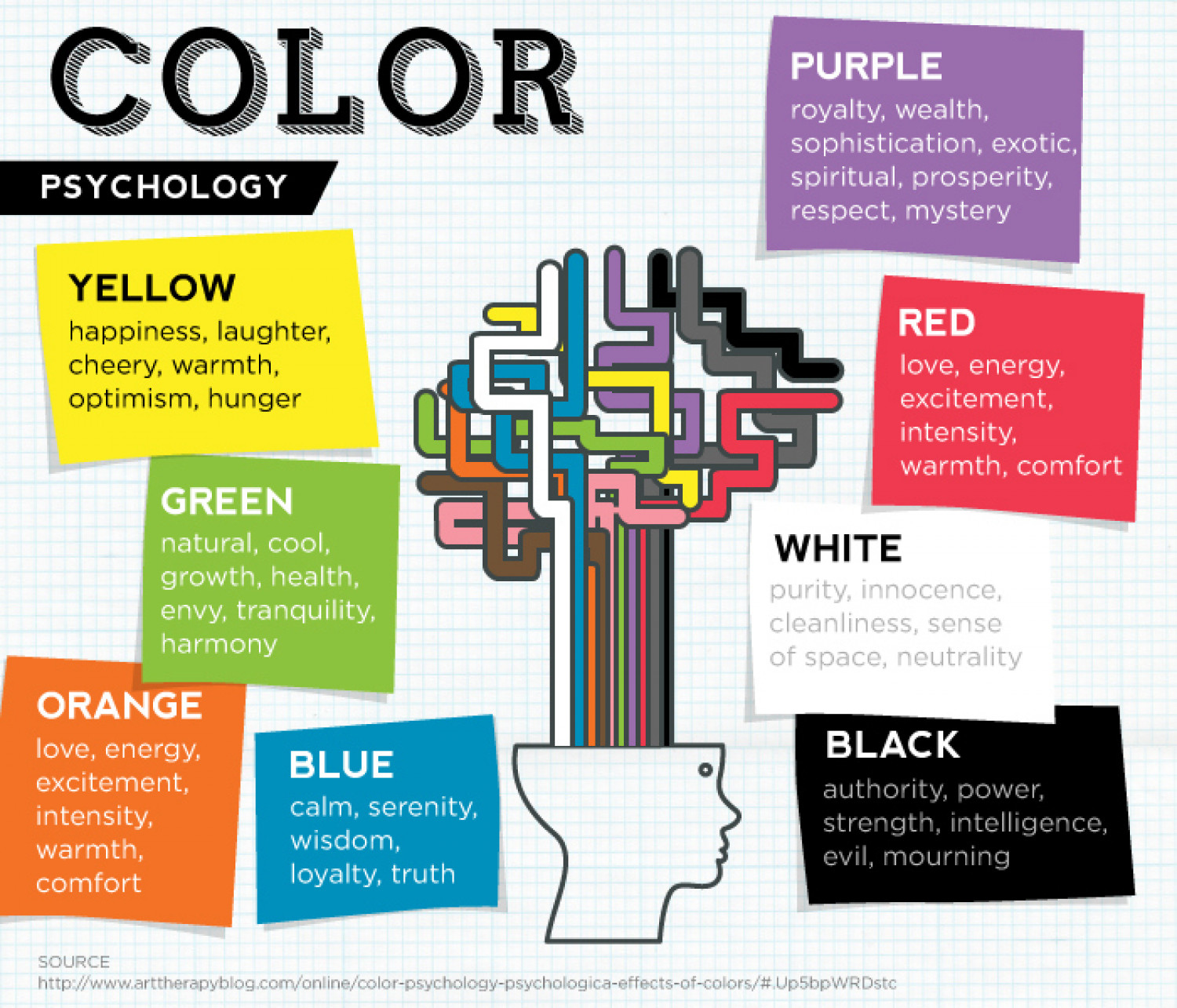 Anatomy of the Perfect Office - Color Psychology Infographic