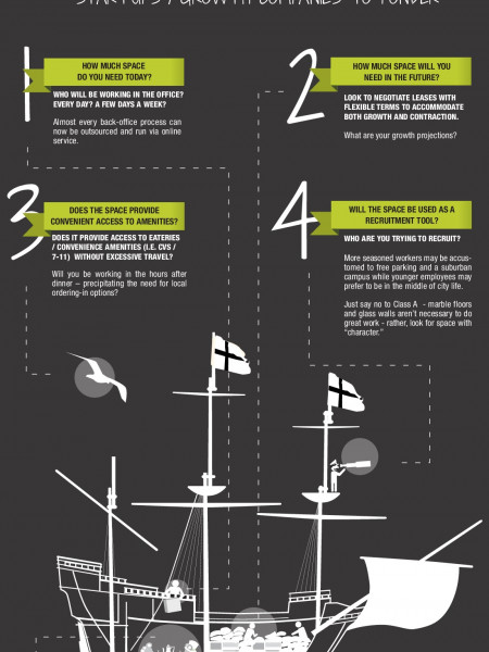 Anchoring Your New Venture Infographic