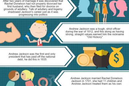 Andrew Jackson, Seventh American President (1829-1837) Infographic