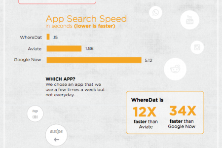 Android Device Show-Down Infographic