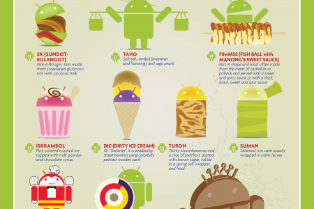 Android OS: Pinoy Style  Infographic