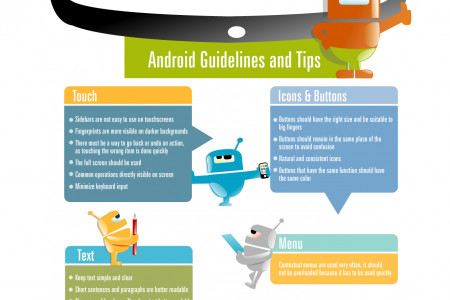 Android Usability Testing Tips Infographic