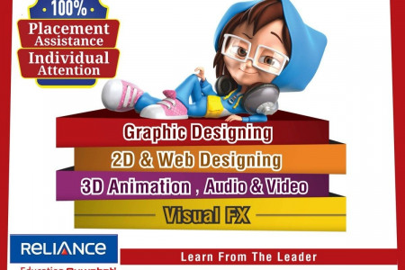 Animation course in guwahati Infographic
