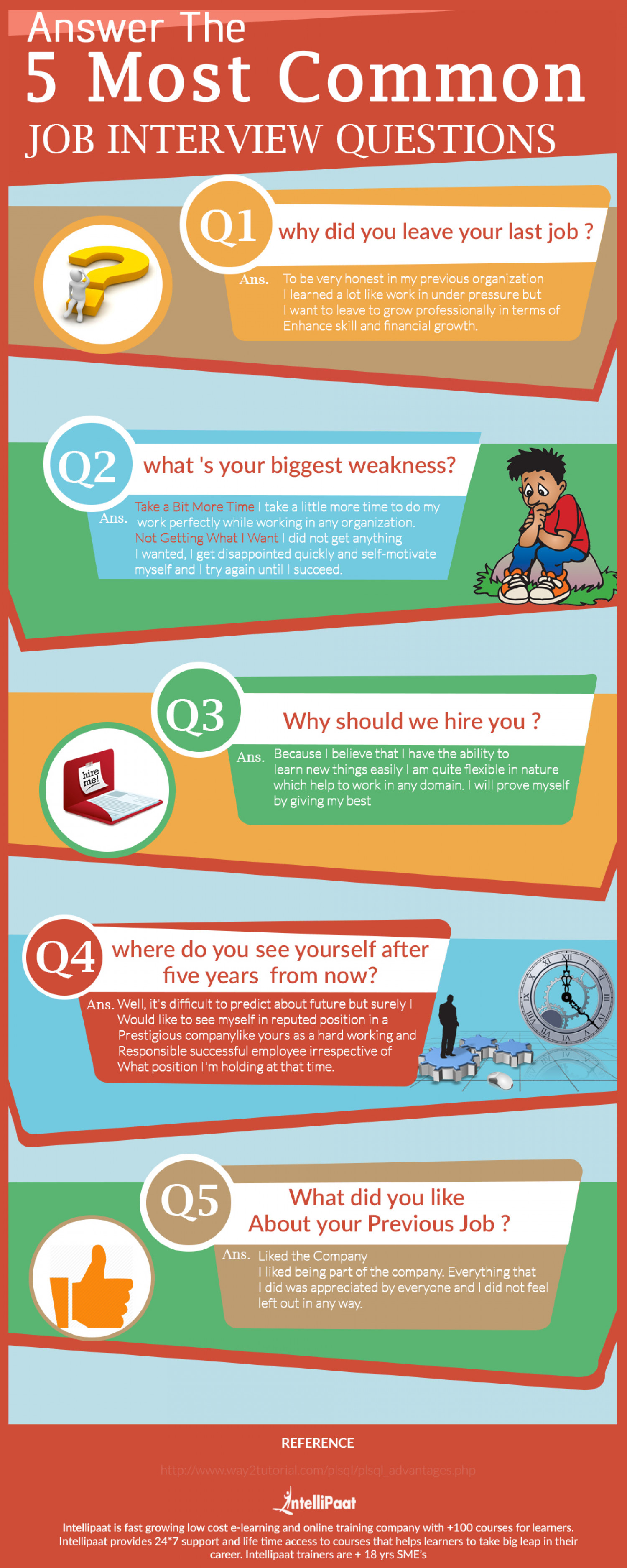 answer the most common job interview questions ly answer the 5 most common job interview questions infographic