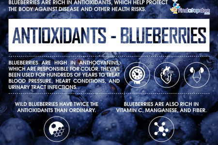Antioxidant-BlueBerries Infographic