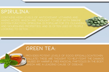 Antioxidants: what they are and what they do Infographic