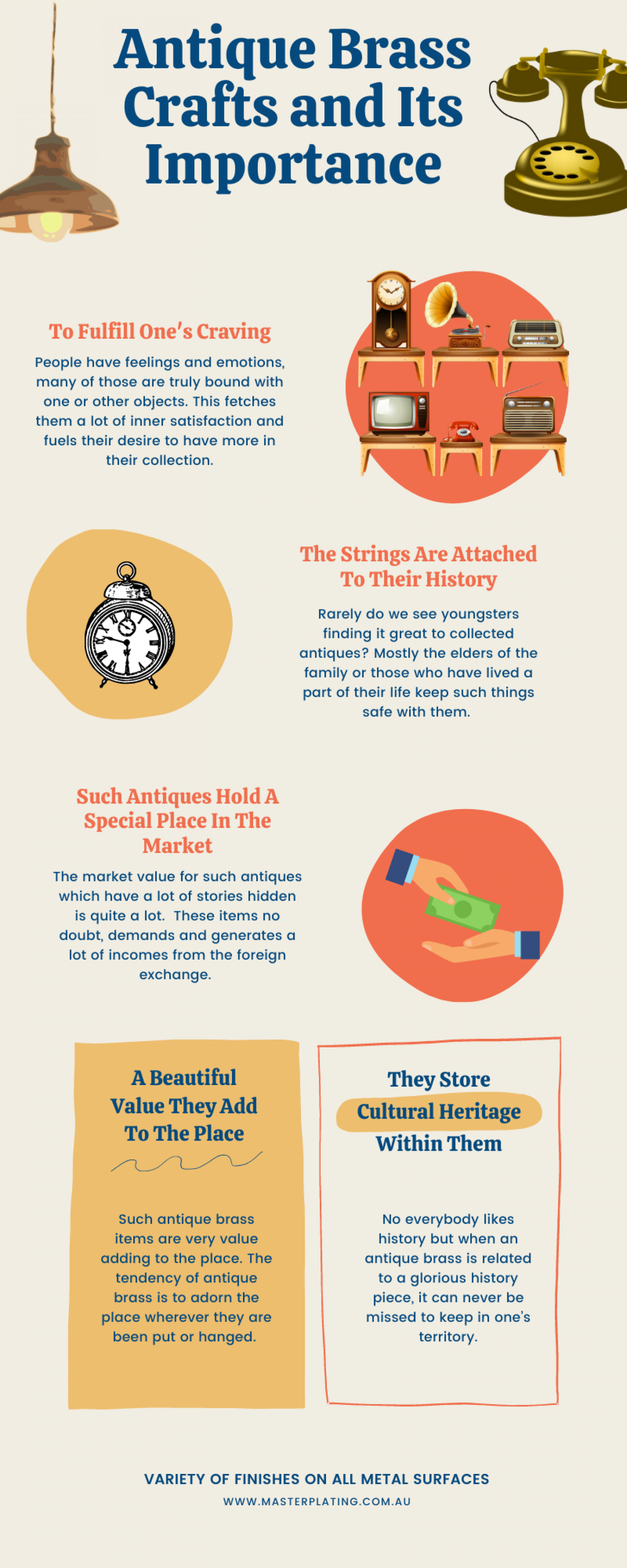 Antique Brass Crafts and Its Importance Infographic