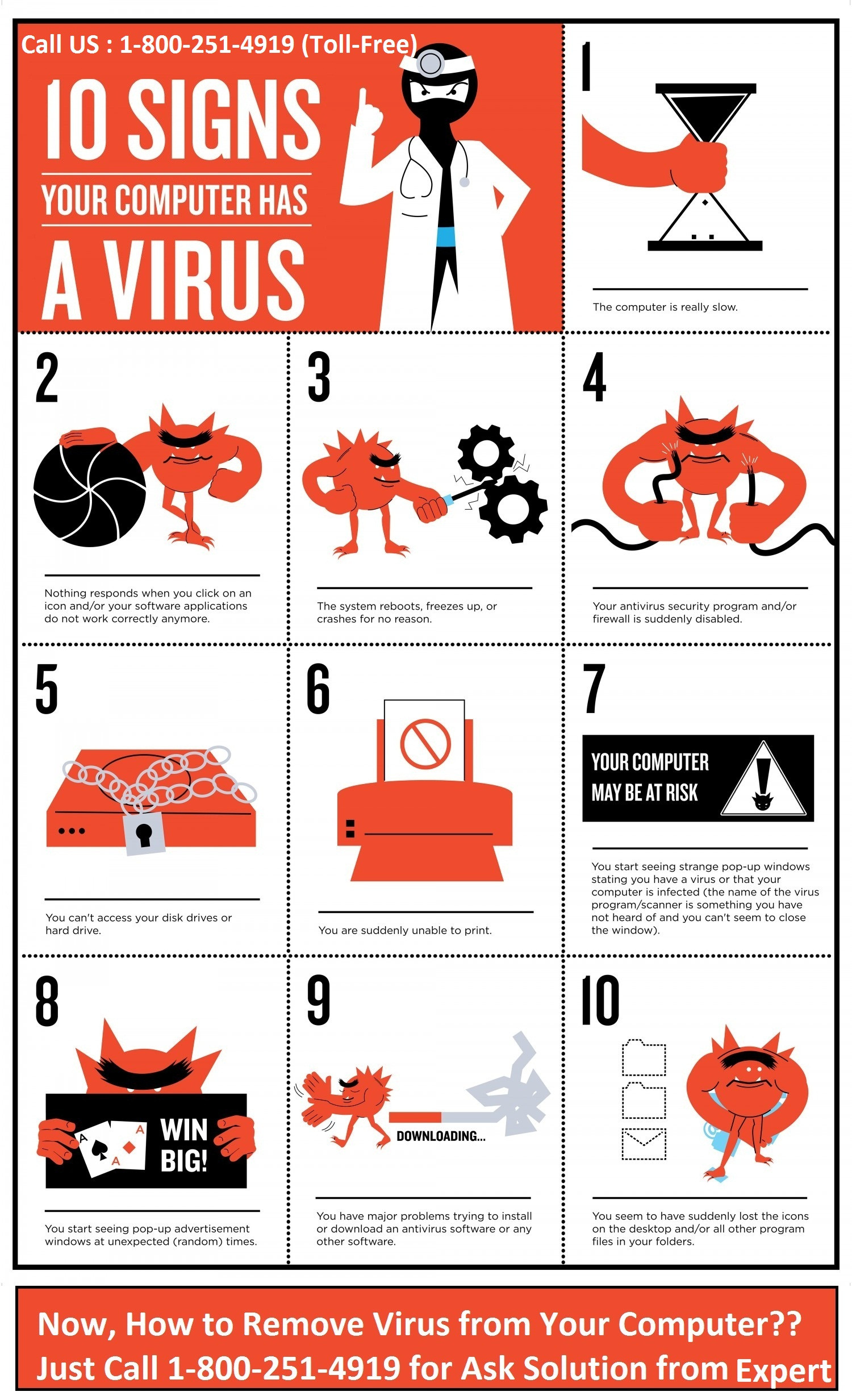 Antivirus Technical Support: 10 Signs Your Computer has a virus  Infographic