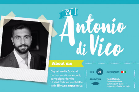 ANTONIO DI VICO - VISUAL CV (2016) Infographic