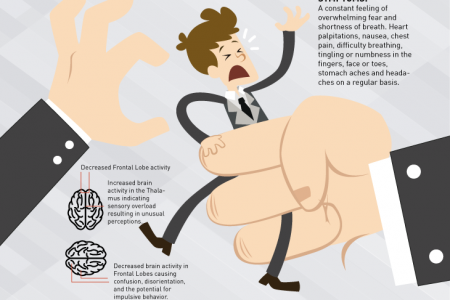 Anxiety Disorder Infographic Infographic