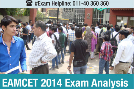AP EAMCET 2014 results   http://www.jntuk4u.com/2014/05/ap-eamcet-key-2014-engineering-medical.html Infographic