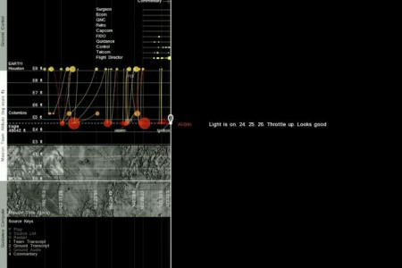 Apollo 11 Lunar Landing Visualization, 1969 (2011) Infographic