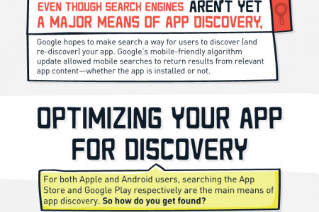 App Store Optimization: How to Get Your App Discovered Infographic