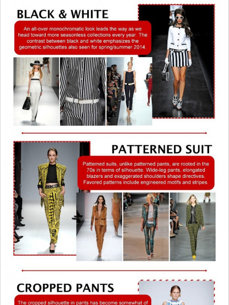 Apparel trends for Spring/Summer 2014 Infographic