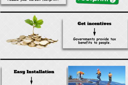 Apparent Advantages of Solar Energy Infographic