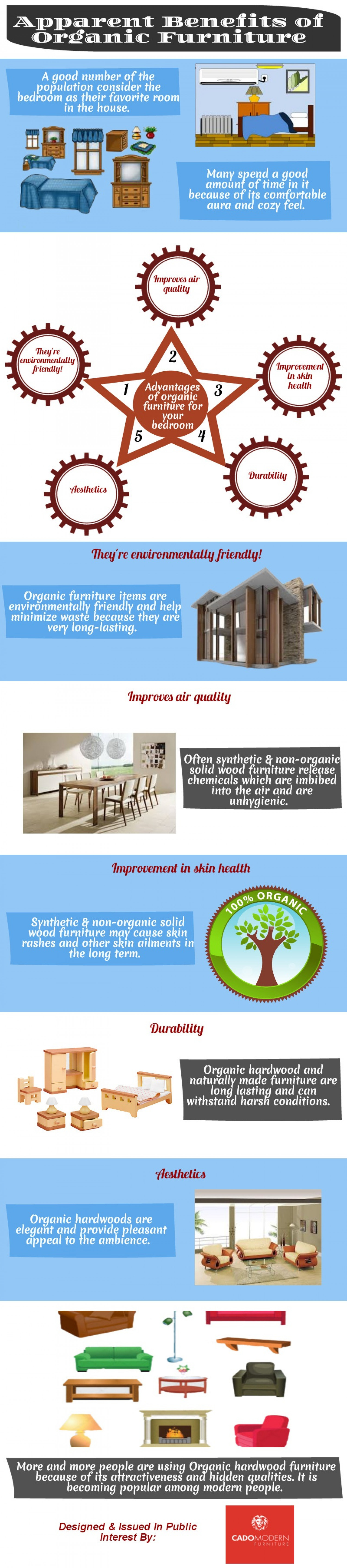 Apparent Benefits of Organic Furniture Infographic
