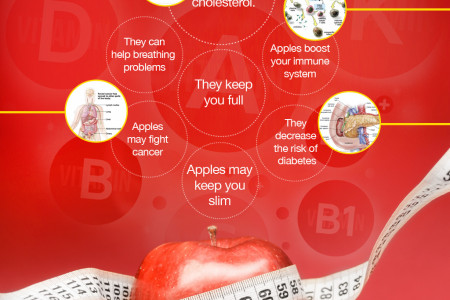 Apple Health Benefits Infographic