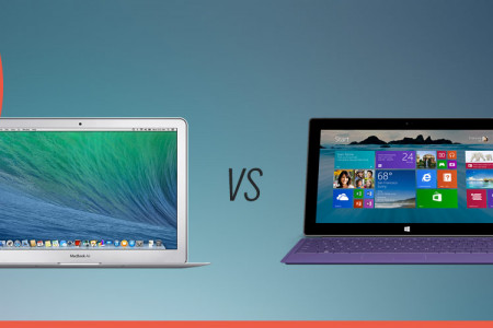 Apple Macbook Air vs Microsoft Surface Pro 2 Infographic
