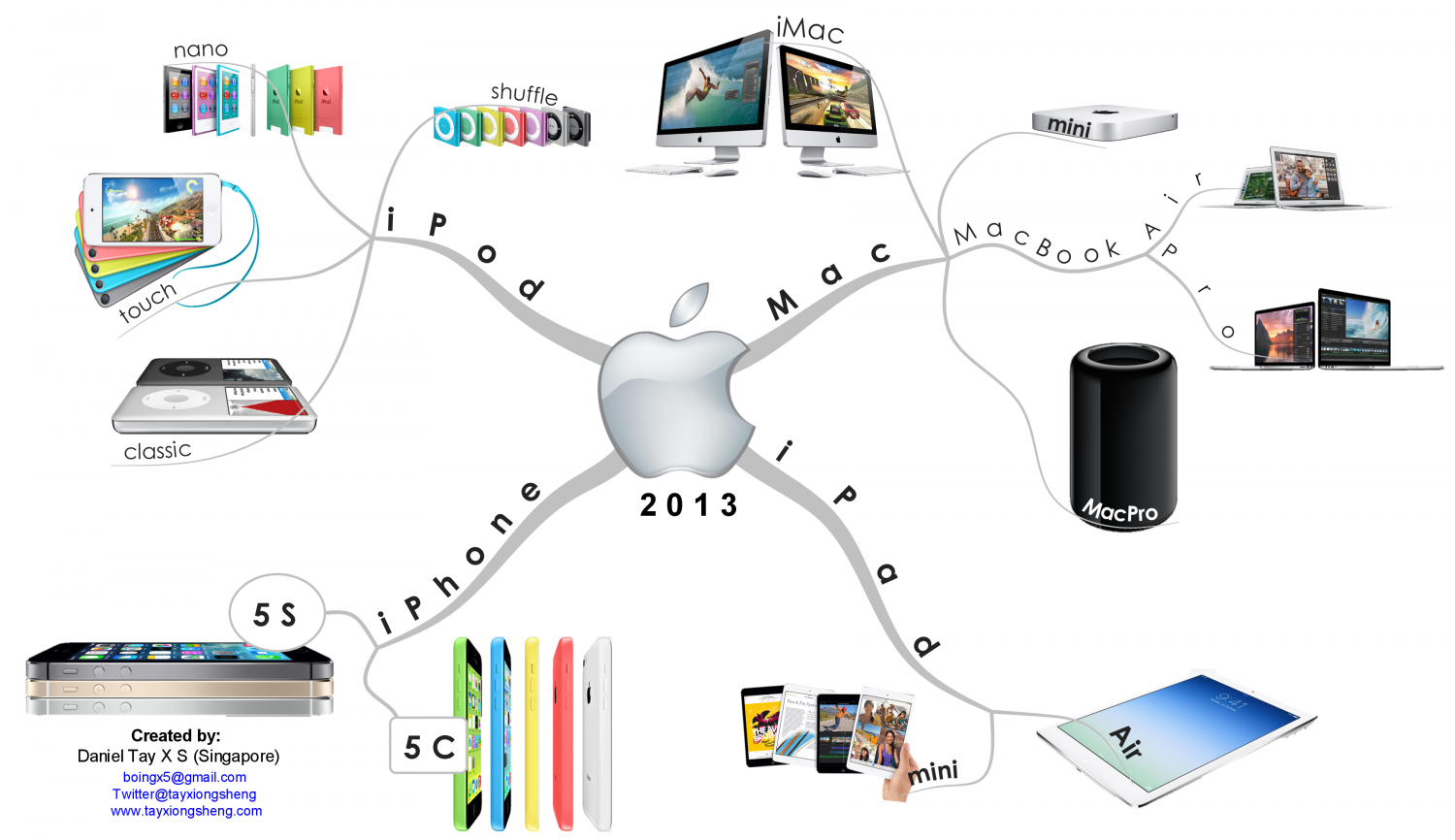 history of apple Apple inc, formerly apple computer, inc, american manufacturer of personal computers, computer peripherals, and computer software it was the first successful personal computer company and the popularizer of the graphical user interface.