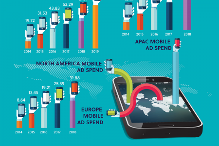 Apple's move to block mobile ads quivers fast-growing industry Infographic
