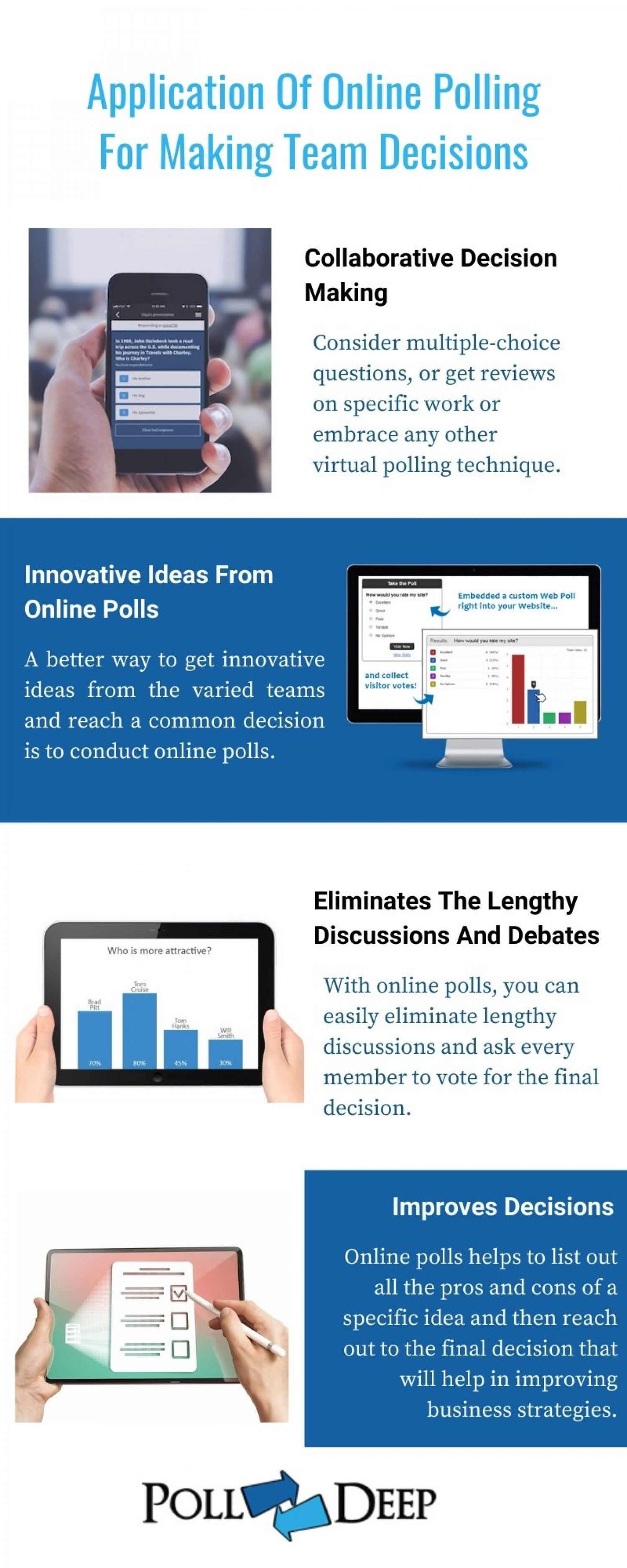 Application Of Online Polling For Making Team Decisions Infographic