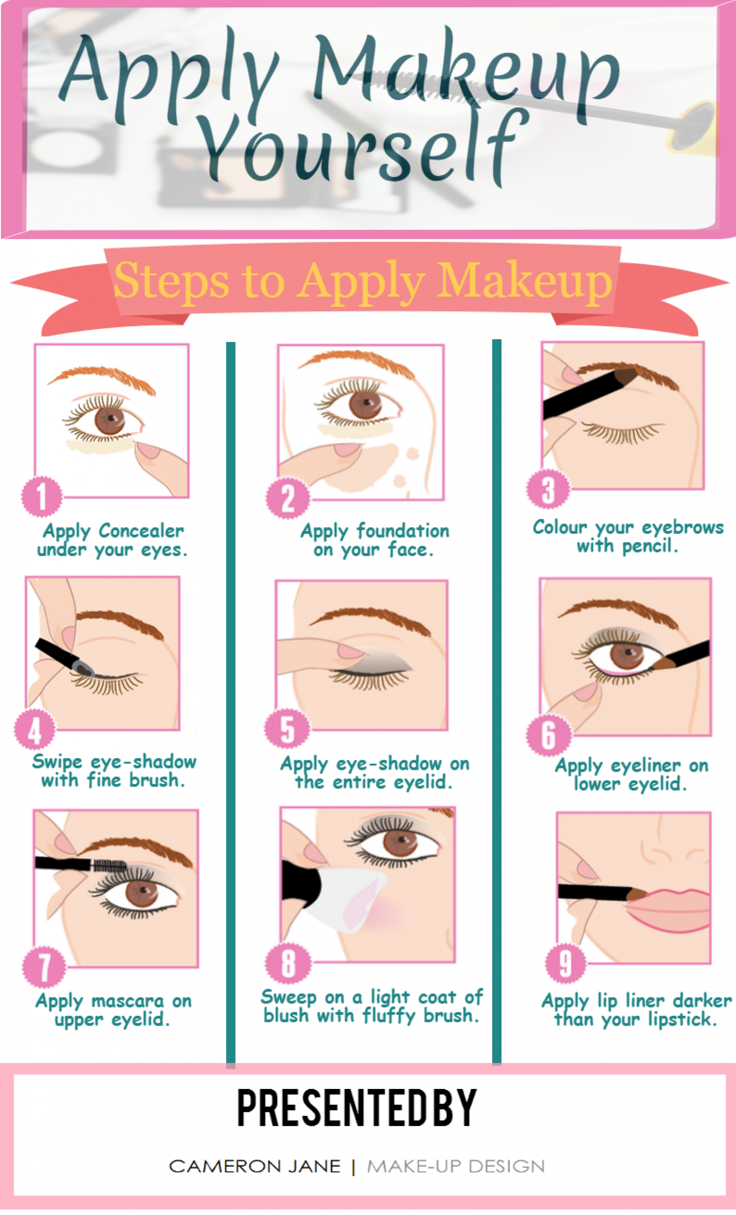 Apply Makeup Yourself Visual Learn How To Use Eyebrow