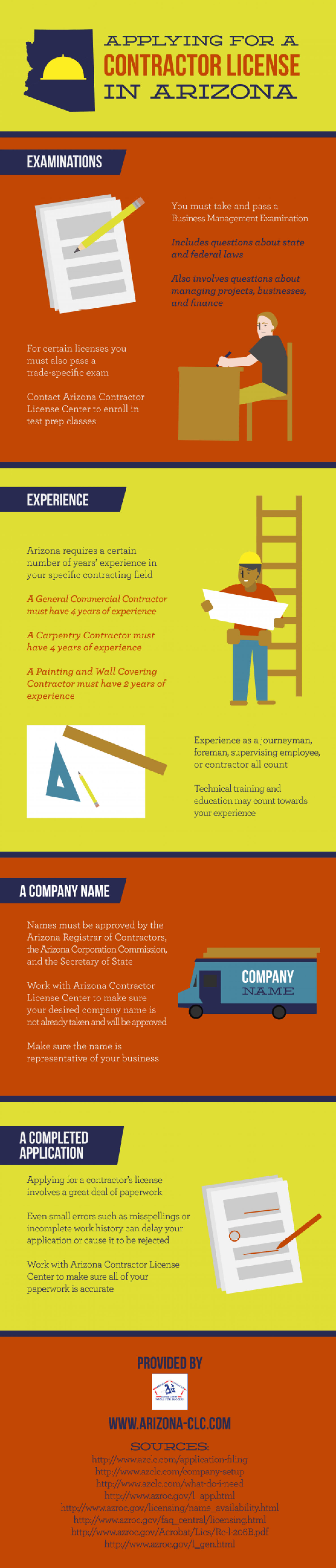 Applying for a Contractor License in Arizona  Infographic