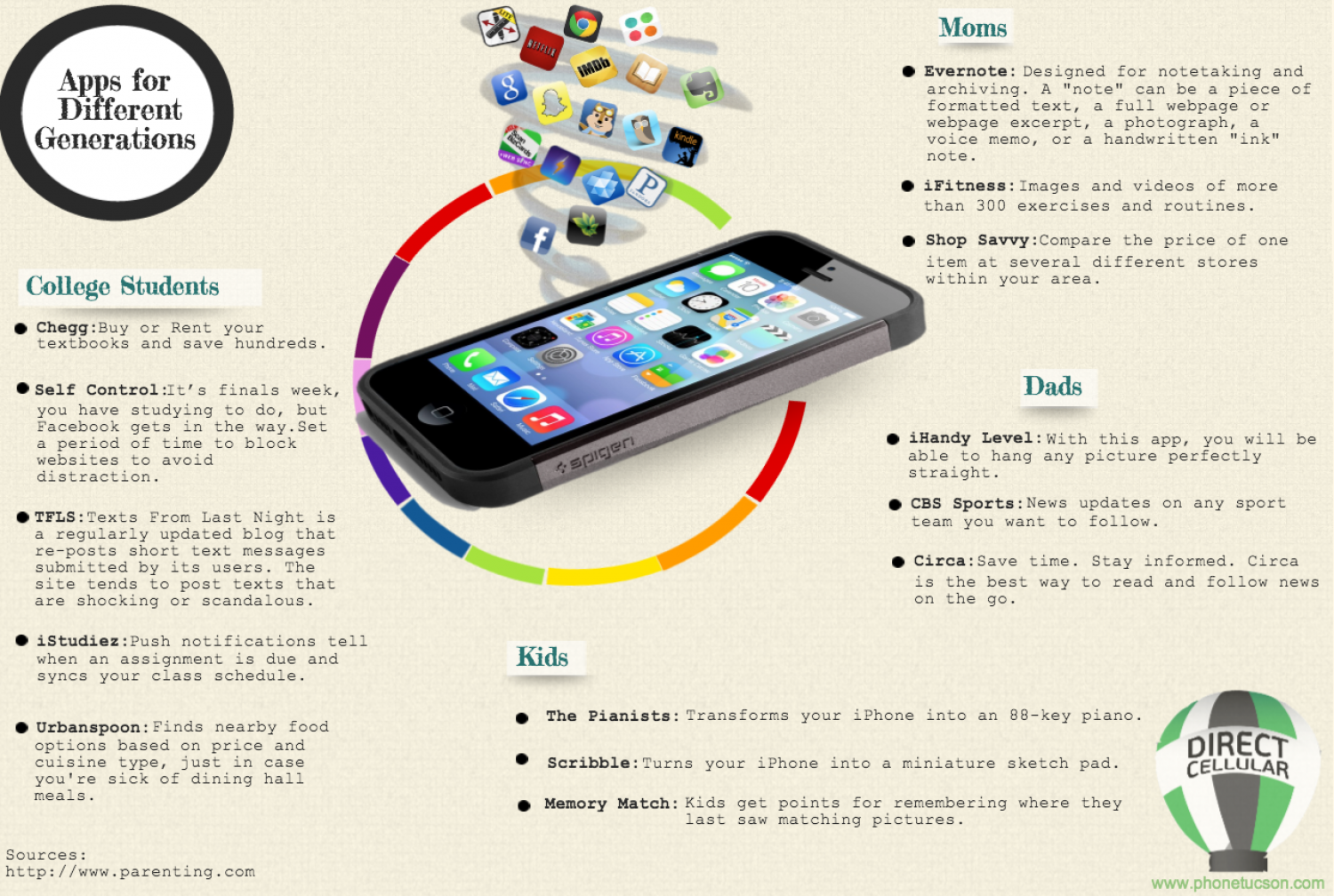 Apps for Different Generations Infographic