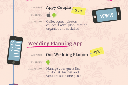 Apps to help with planning the perfect wedding day Infographic