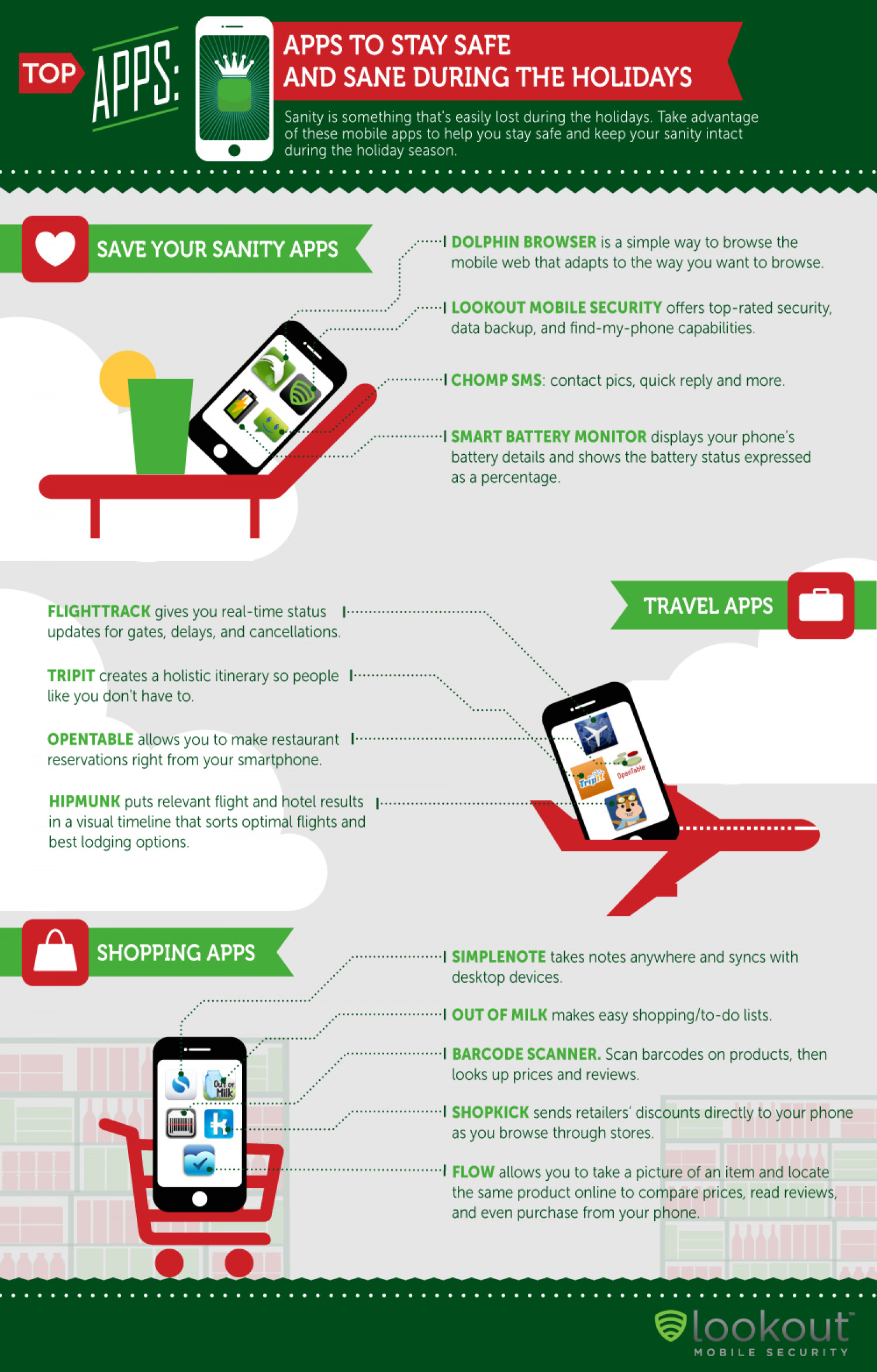 Apps To Stay Safe And Sane During The Holidays Infographic