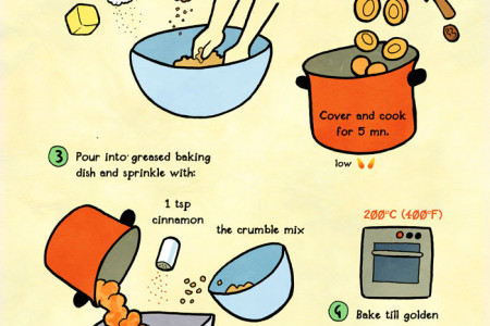 Apricot Crumble Infographic