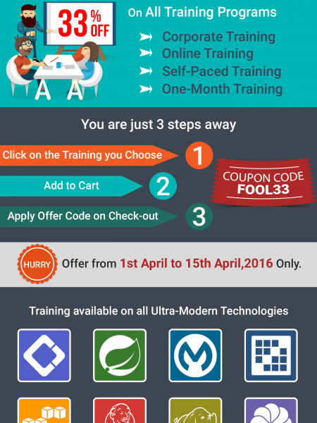 April Fool's Day Training Offer Infographic