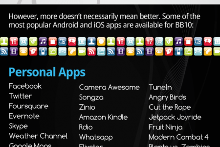 Are 70k apps enough for BlackBerry? Infographic