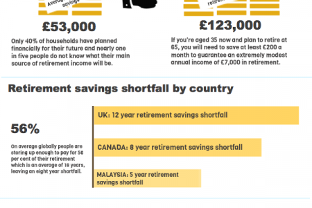 Are Brits Ready for Retirement? Infographic