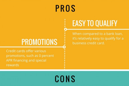 Are Business Credit Cards a Good Financing Option Infographic