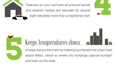 Are Green Roofs Really Good for You? Infographic