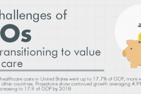 Are harder times coming for CFOs? Infographic
