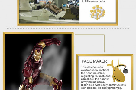 Are Hollywood Enhancements Really The Future? Infographic