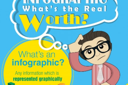 Infographic: What's The Real Worth? Infographic