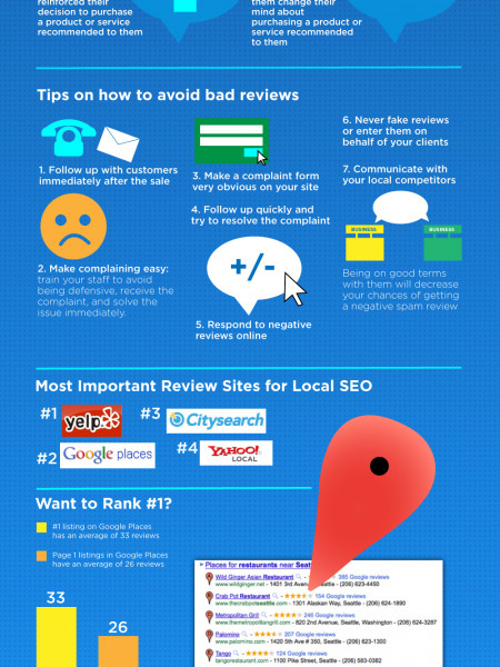 Are Online Reviews Killing Your Business? Infographic