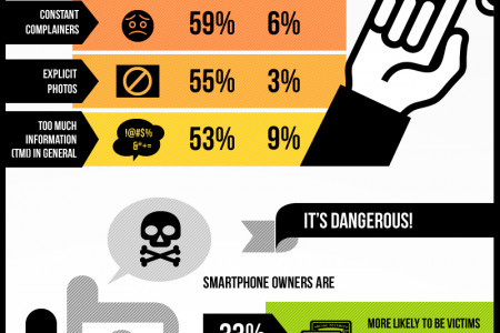 Are people sharing too much online? Infographic