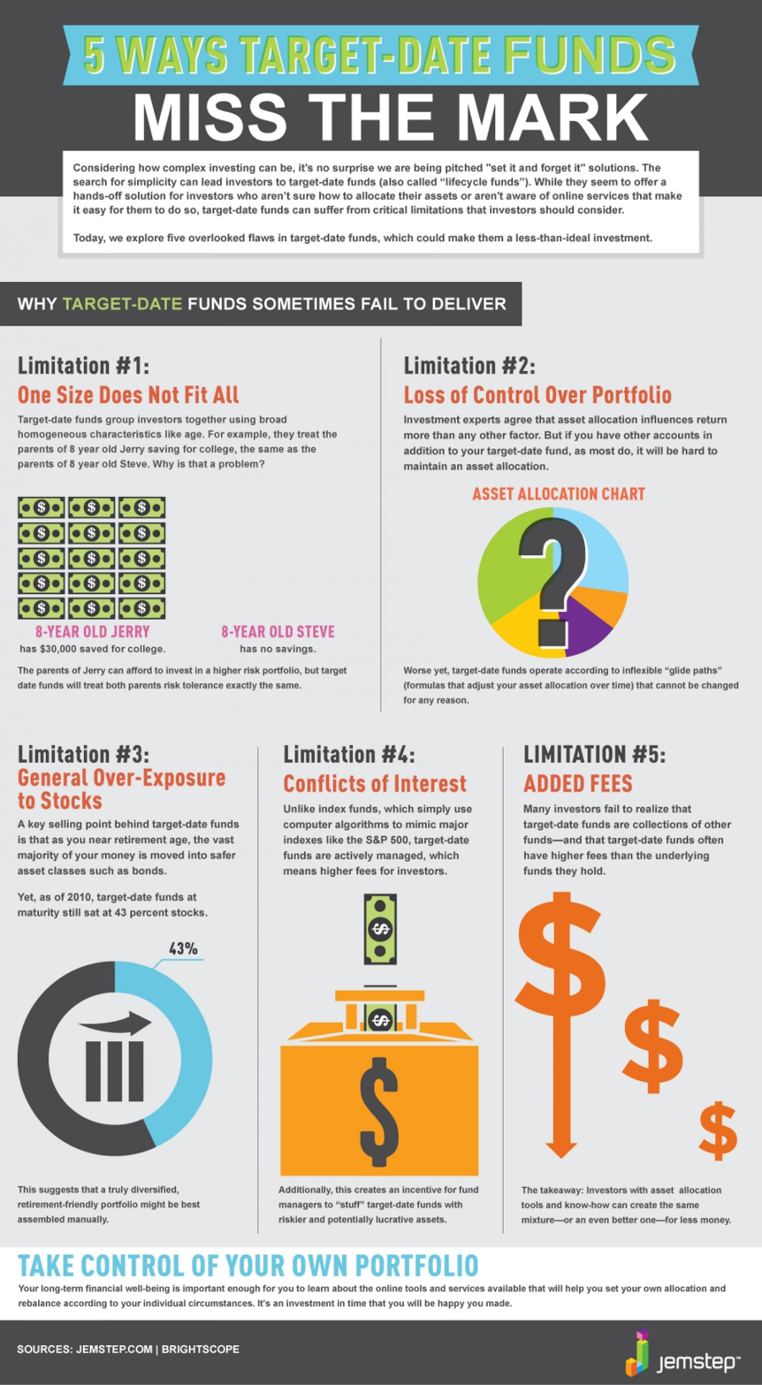 Are Target Date Funds a Good Choice? Infographic