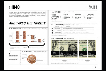 Are Taxes the Ticket? Take 2 Infographic