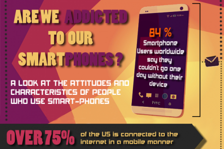 Are We Addicted to Our Smartphones? Infographic