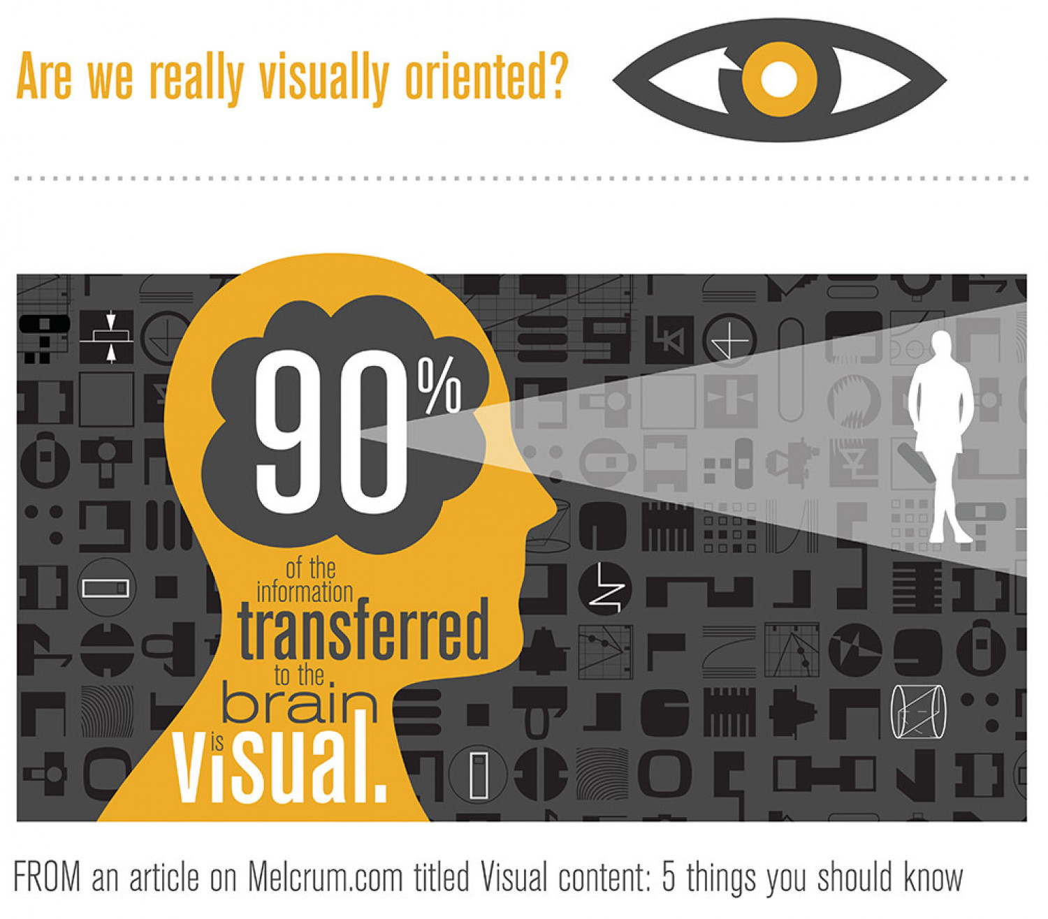 Are We Really Visually Oriented? Infographic