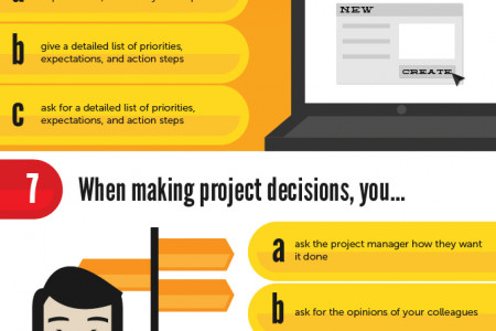 Are You a Micromanager? Take this quiz  Infographic