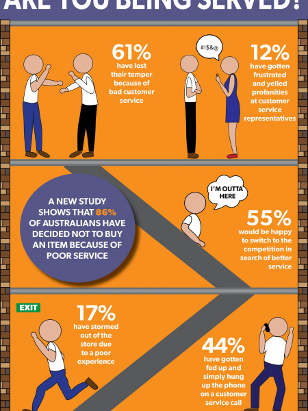 Are you being served? Infographic