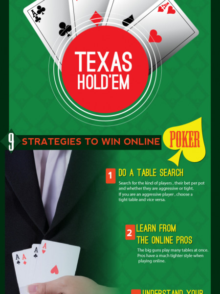 Are You Game? Infographic
