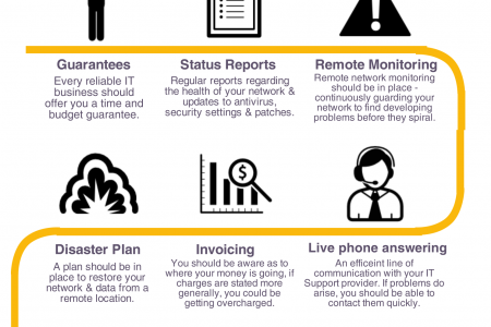 Are you getting these benefits from your I.T Support Provider? Infographic