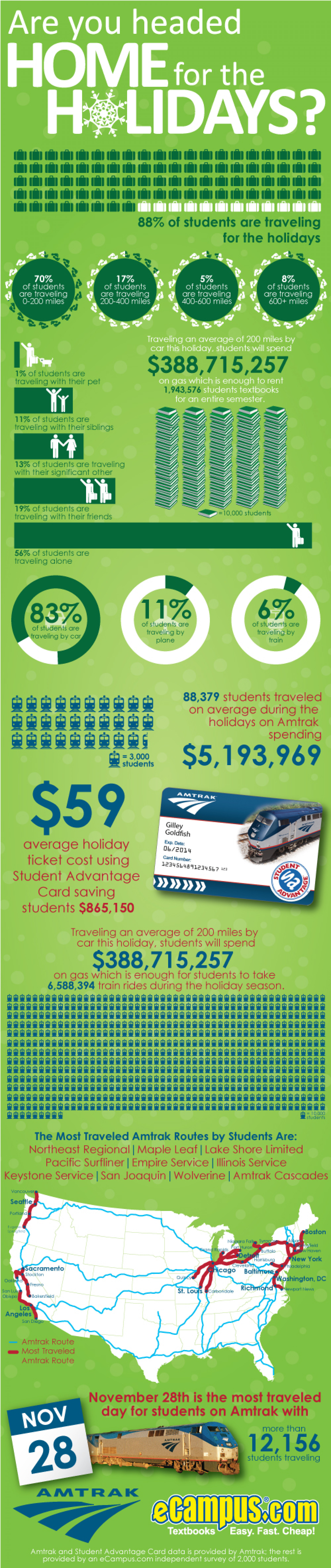 Are you headed Home for the Holidays? Infographic